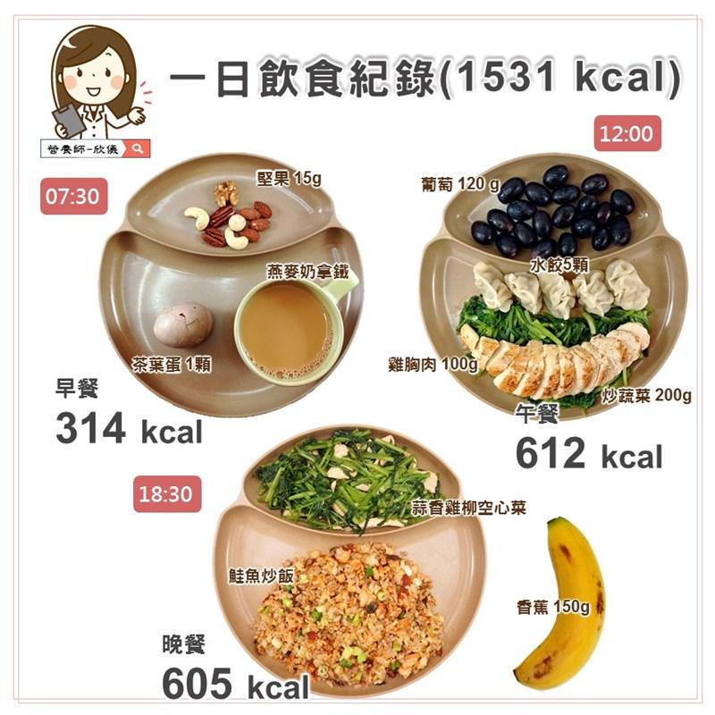 營養師的一日飲食紀錄